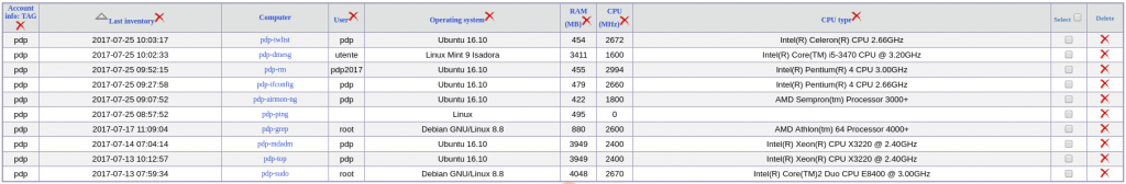 Elenco dei PC che hanno nomi dei comandi pdp-ping, pdp-mdadm, pdp-iwlist, pdp-grep, pdp-sudo, e altri